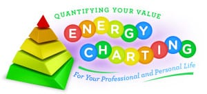 Energy Charting: Quantify Your Value