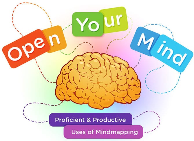 Proficient & Productive Use of Mindmapping - Open Your Mind!
